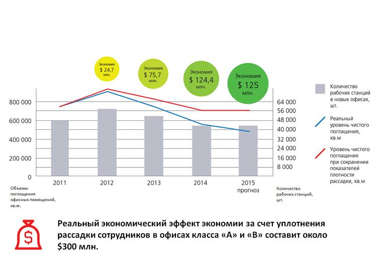 грузоперевозки Львов как сэкономить в кризис 2015 предназначена