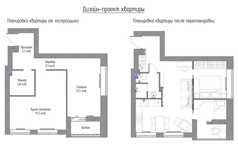 Квартира. кухня из проекта Comfort, фото №90476