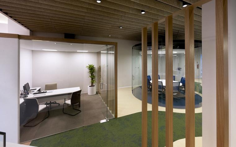 офисы - фото № 65954