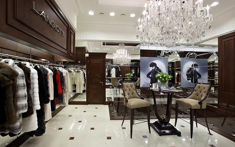 Дизайн магазина как инструмент маркетинга